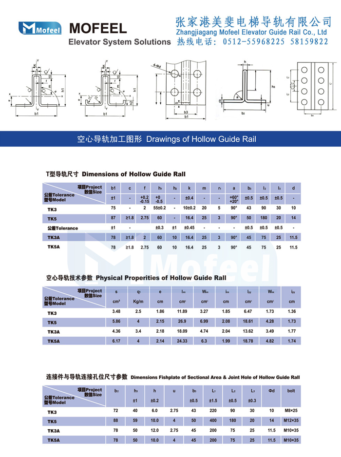Hollow guide rail specification
